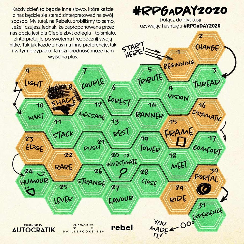 Wyzwanie RPGaDay2020 na moim blogu - rysuję mapę do RPG